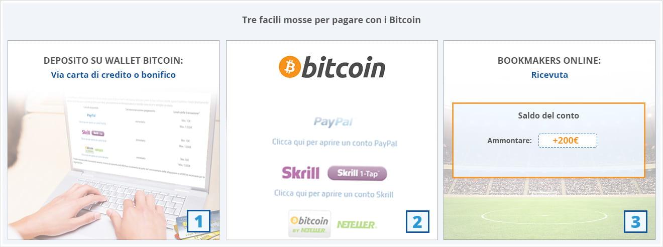 miglior sito di scommesse sportive per bitcoin